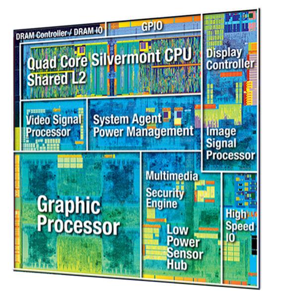 zenfone-zoom-processors