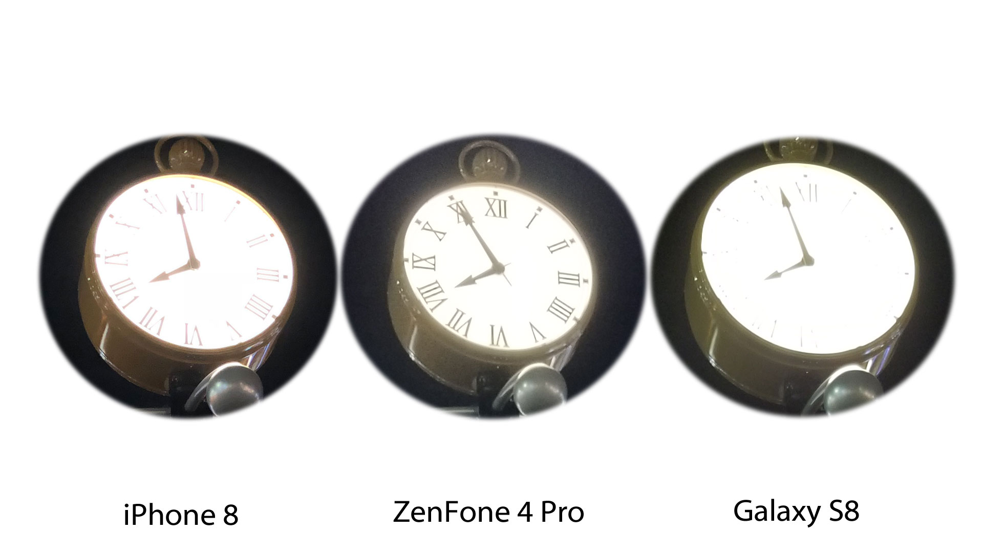 iPhone 8, ZenFone 4 Pro, and Galaxy S8 camera comparison