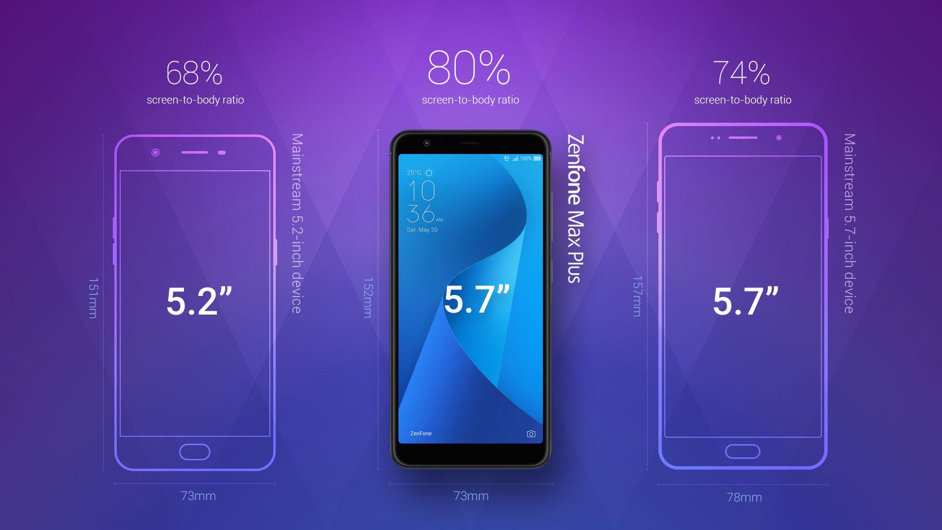 ZenFone Max Plus size comparison